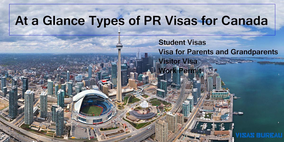 PR Visas for Canada