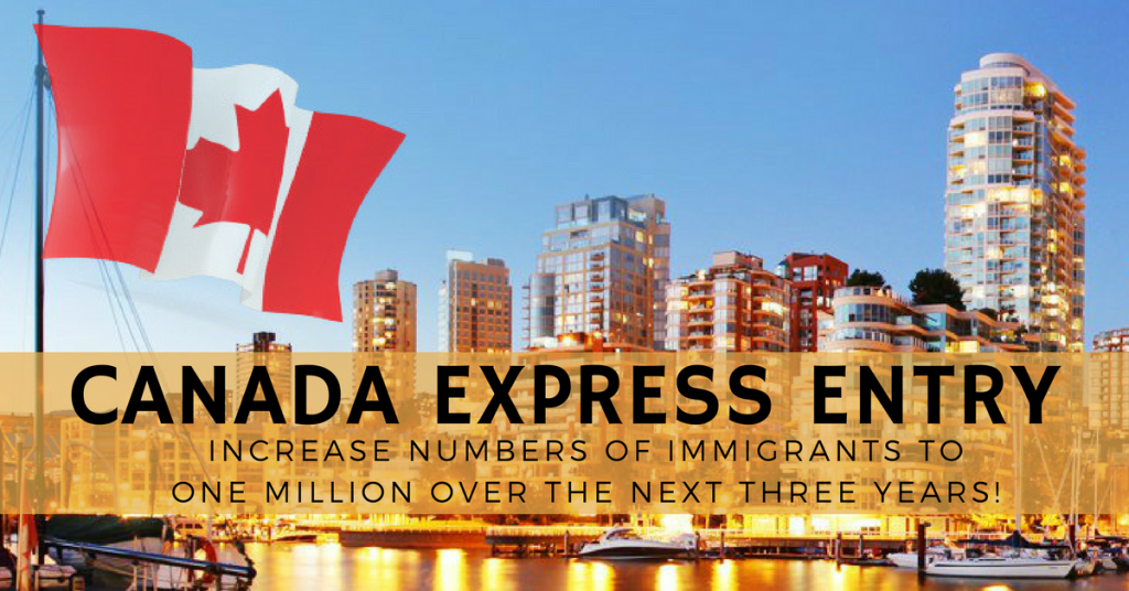 Canada Express Entry Visa Program