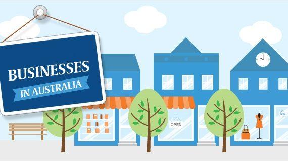 Australian Business Number